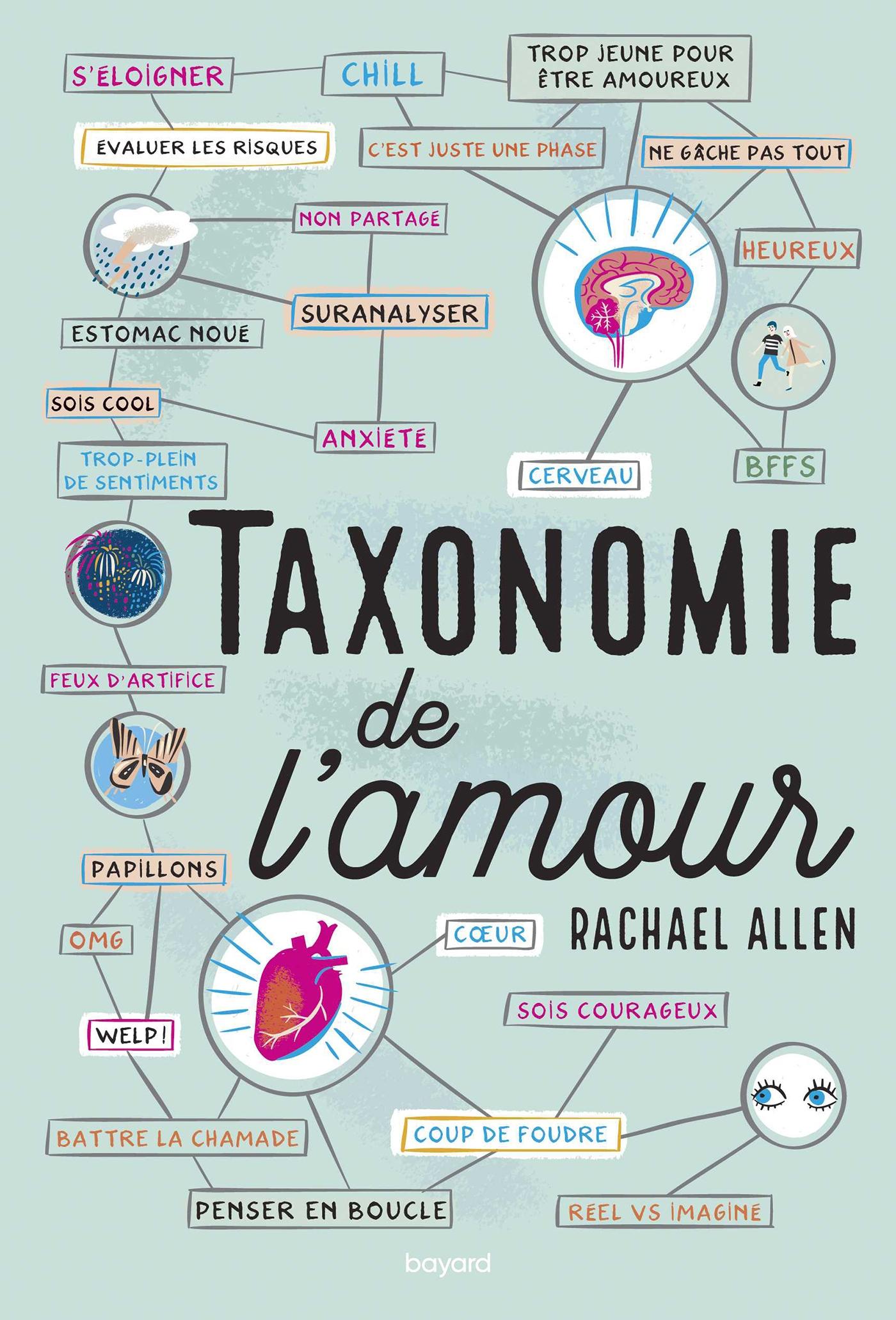 Taxonomie de l'amour | Allen, Rachael. Auteur